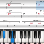 blues chords piano progressions